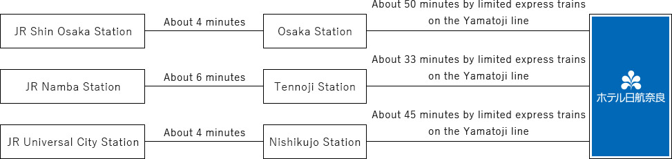 From Kyushu, Shikoku, Chugoku regions